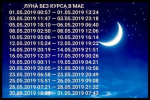 Луна без курса 2019 май