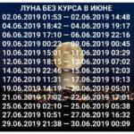 Луна без курса 2019 июнь